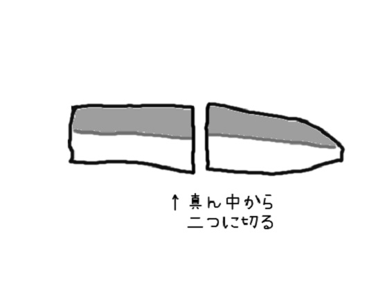 身欠きにしんを半分に切ります。